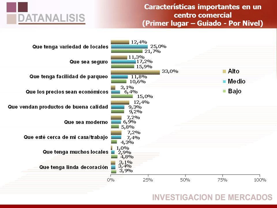 Recordación Espontánea Centro Comercial Quicentro BASE: (508) Total Entrevistados
