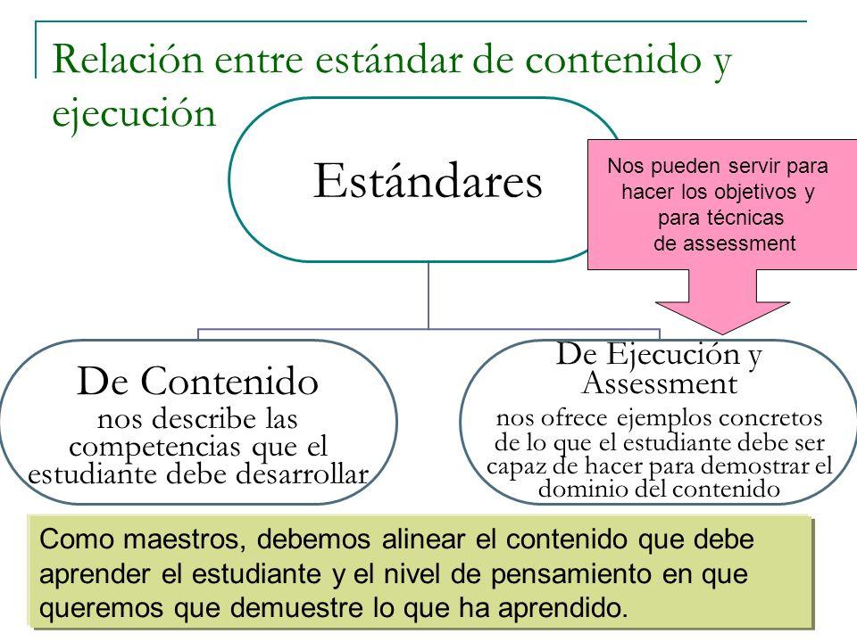 Relación entre estándar de contenido y ejecución Estándares De Contenido nos describe las competencias que el estudiante debe desarrollar De Ejecución