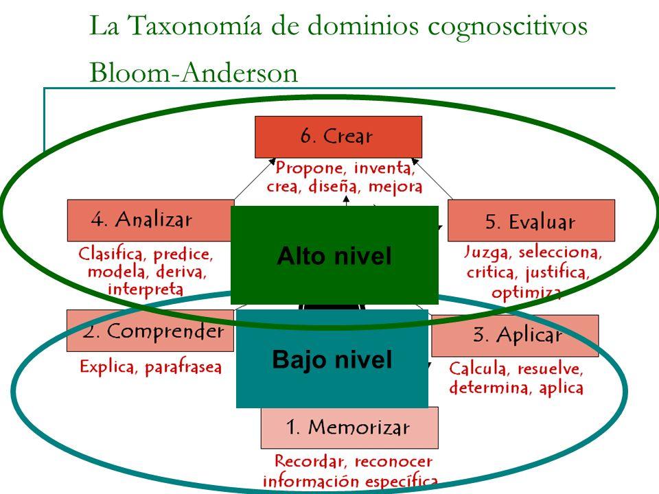 Ejemplos de objetivos usando la taxonomía de Bloom -Anderson Conocimiento (Memoria) Comprensión Aplicación El alumno definirá los seis niveles de la taxonomía del dominio cognitivo de Bloom El alumno explicará el propósito de la Taxonomía del Dominio Cognitivo de Bloom.