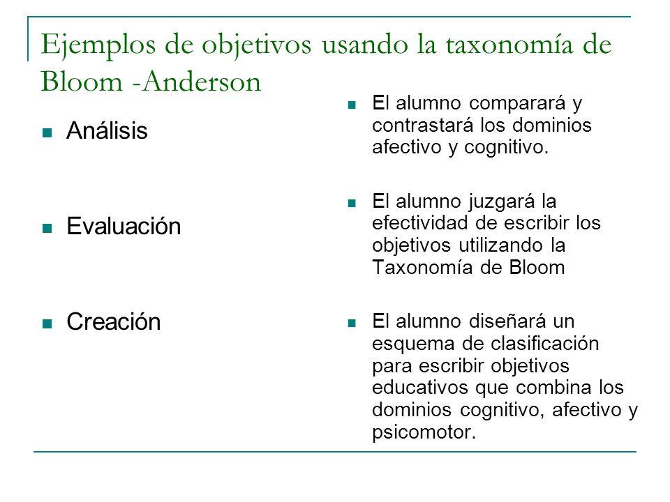 Ejemplos de objetivos usando la taxonomía de Bloom -Anderson Análisis Evaluación Creación El alumno comparará y contrastará los dominios afectivo y co
