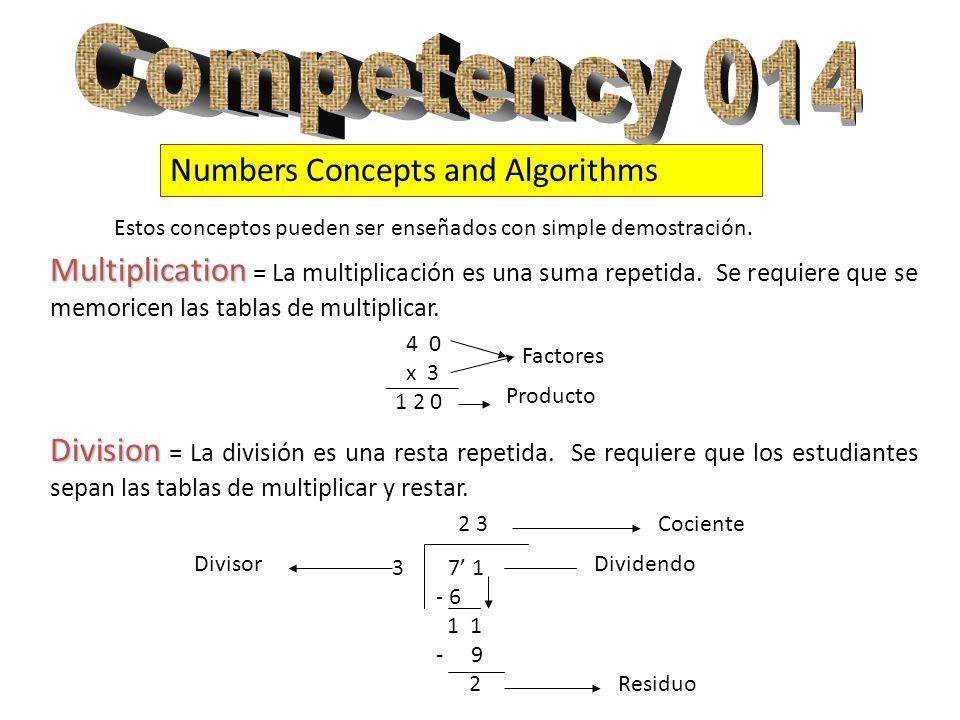 Numbers Concepts and Algorithms Multiplication Multiplication = La multiplicación es una suma repetida. Se requiere que se memoricen las tablas de mul