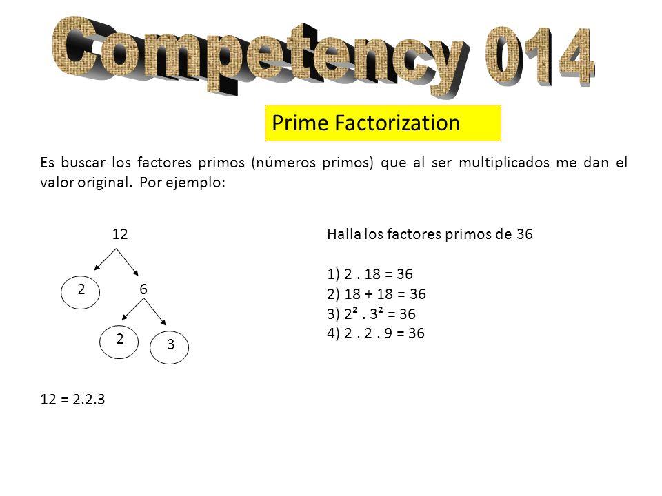 Prime Factorization Es buscar los factores primos (números primos) que al ser multiplicados me dan el valor original. Por ejemplo: 12 62 2 3 12 = 2.2.