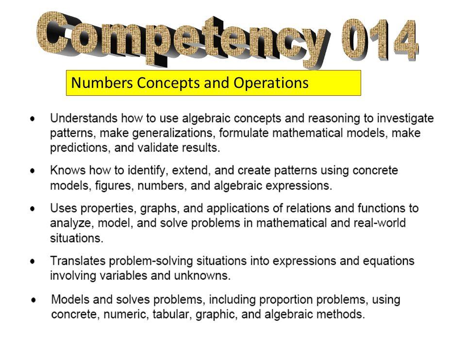 Numbers Concepts and Algorithms Integers Integers = Los números enteros que pueden ser negativos o positivos y se representan en una recta numérica.