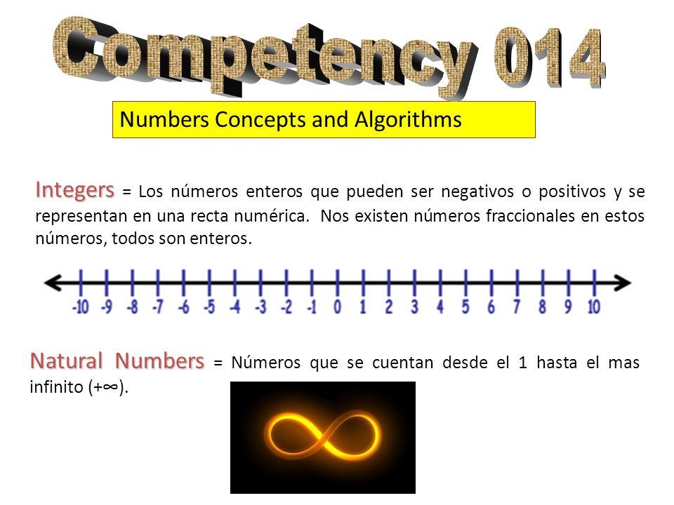 Numbers Concepts and Algorithms Integers Integers = Los números enteros que pueden ser negativos o positivos y se representan en una recta numérica. N
