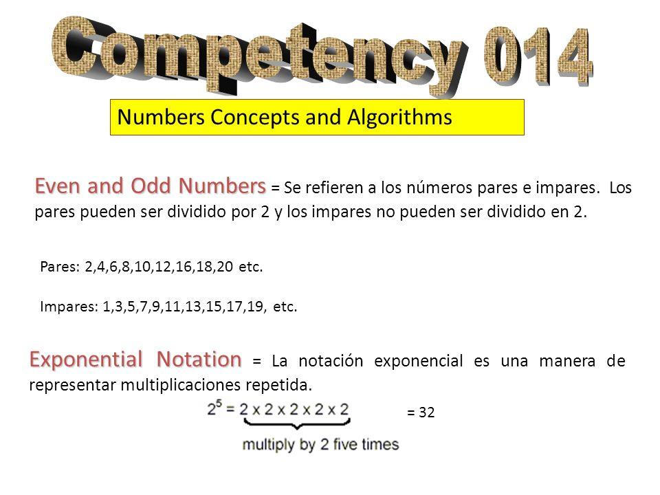 Numbers Concepts and Algorithms Scientific Notation Scientific Notation = La notación científica es una manera de representar cualquier numero usando exponentes.