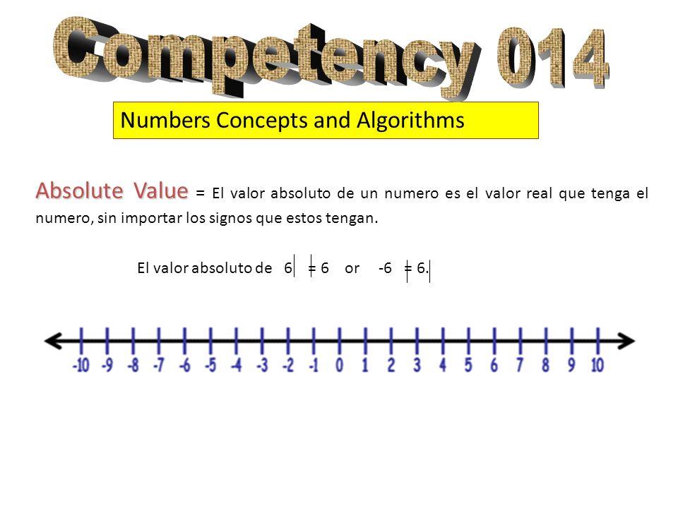 Types of numerical representation Expanded Form Expanded Form = Forma de representar el numero de acuerdo al valor que este tenga según su posición.