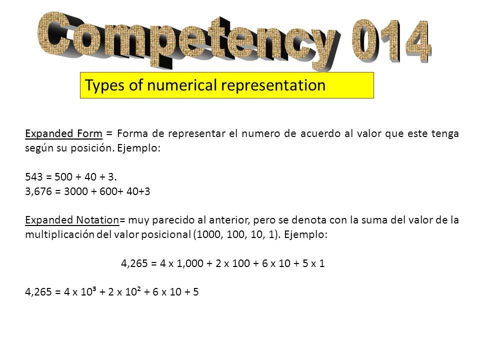 Types of numerical representation Expanded Form Expanded Form = Forma de representar el numero de acuerdo al valor que este tenga según su posición. E