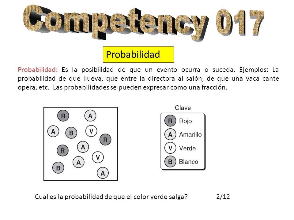 Probabilidad Probabilidad: Probabilidad: Es la posibilidad de que un evento ocurra o suceda.