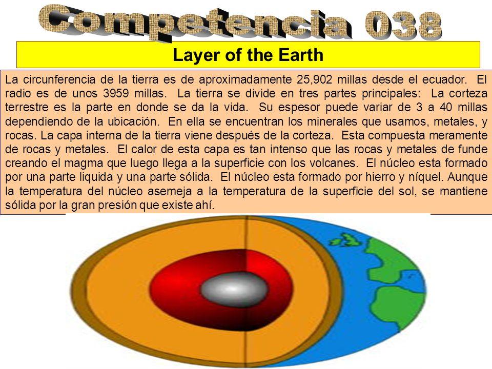 Layer of the Earth La circunferencia de la tierra es de aproximadamente 25,902 millas desde el ecuador.