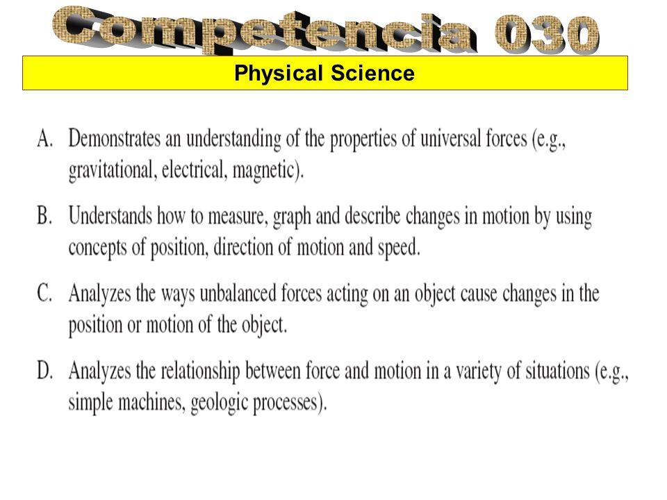 Magnetism El magnetismo es la fuerza de atracción o repulsión entre los cuerpos debido a la carga iónica positivas o negativa de los mismos.