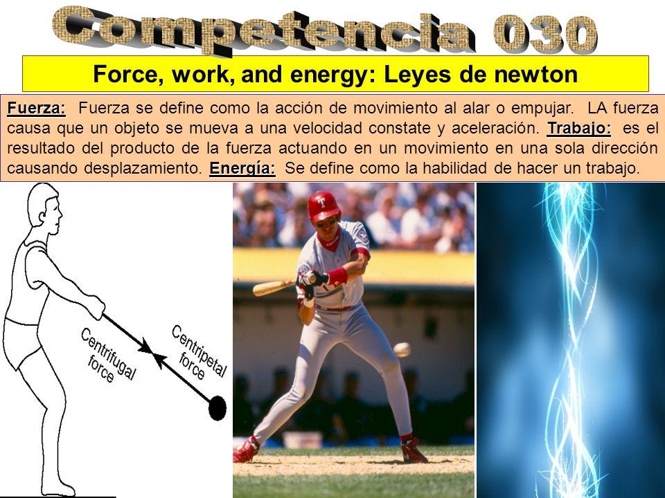 Force, work, and energy: Leyes de newton Fuerza: Trabajo: Energía: Fuerza: Fuerza se define como la acción de movimiento al alar o empujar. LA fuerza