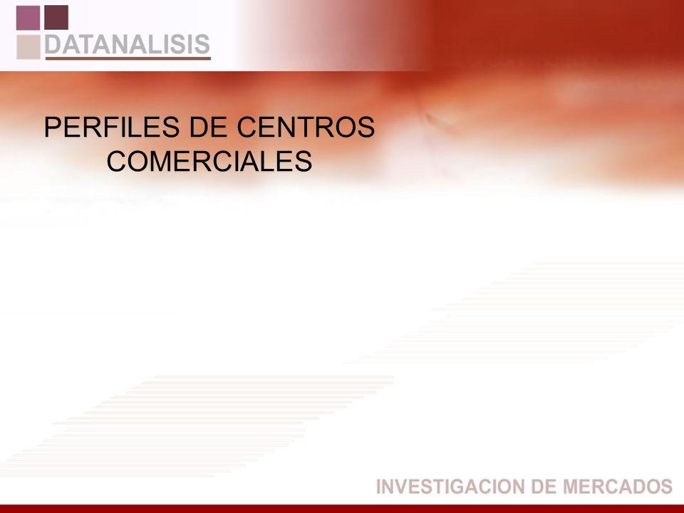 PERFILES DE CENTROS COMERCIALES
