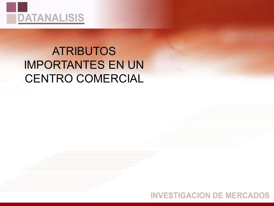 Primera Mención Centro Comercial Quicentro BASE: (523) Total Entrevistados