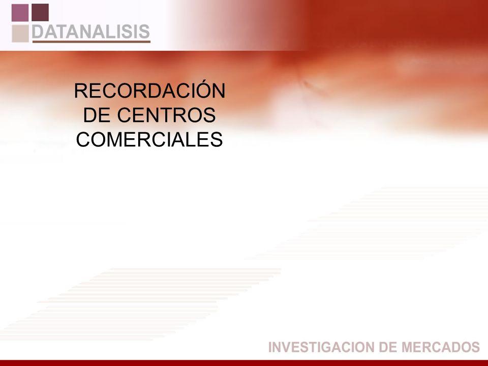 RECORDACIÓN DE CENTROS COMERCIALES