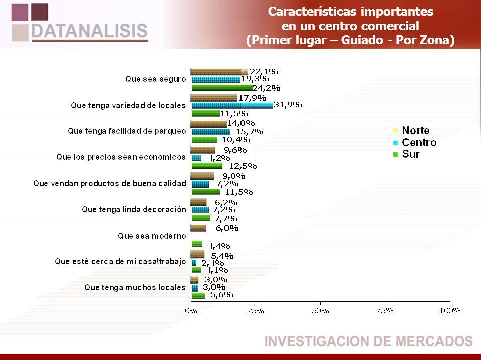 Recordación total de centros comerciales BASE: (523) Total Entrevistados