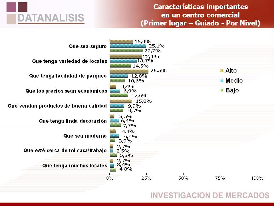Características importantes en un centro comercial (Tres primeros lugares - Guiado) BASE: (523) Total Entrevistados
