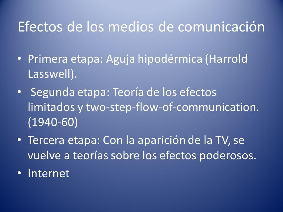 Efectos de los medios de comunicación Primera etapa: Aguja hipodérmica (Harrold Lasswell). Segunda etapa: Teoría de los efectos limitados y two-step-f