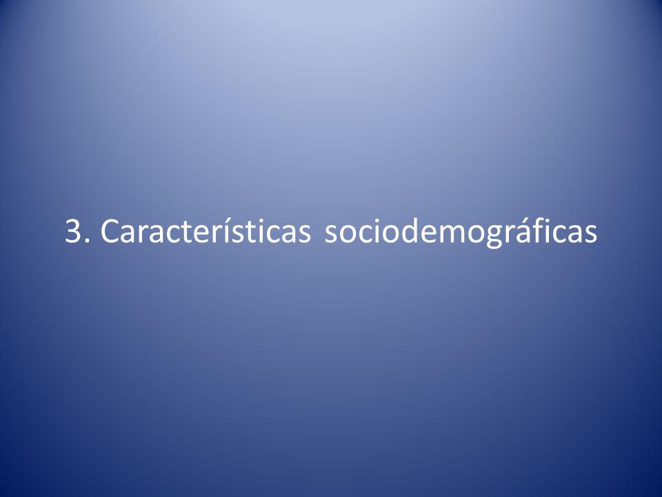 3. Características sociodemográficas