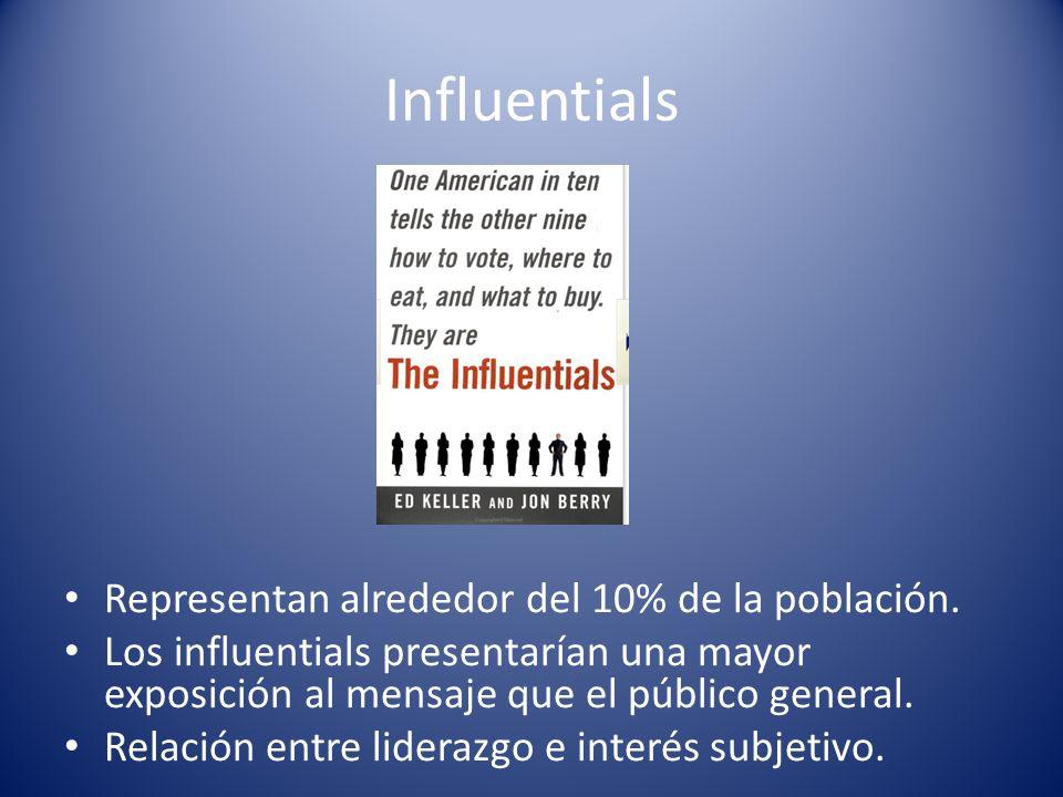 Influentials Representan alrededor del 10% de la población. Los influentials presentarían una mayor exposición al mensaje que el público general. Rela