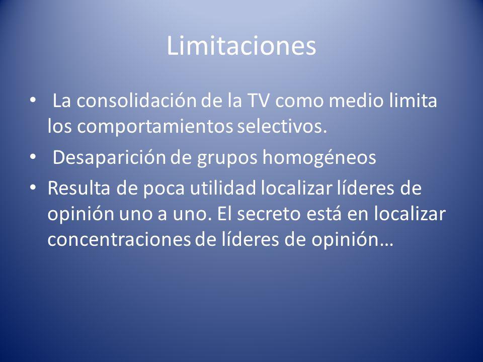 Limitaciones La consolidación de la TV como medio limita los comportamientos selectivos. Desaparición de grupos homogéneos Resulta de poca utilidad lo