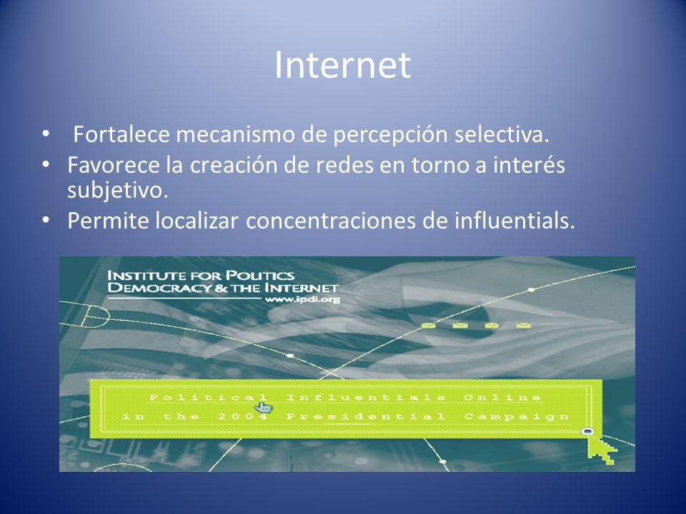 Internet Fortalece mecanismo de percepción selectiva. Favorece la creación de redes en torno a interés subjetivo. Permite localizar concentraciones de