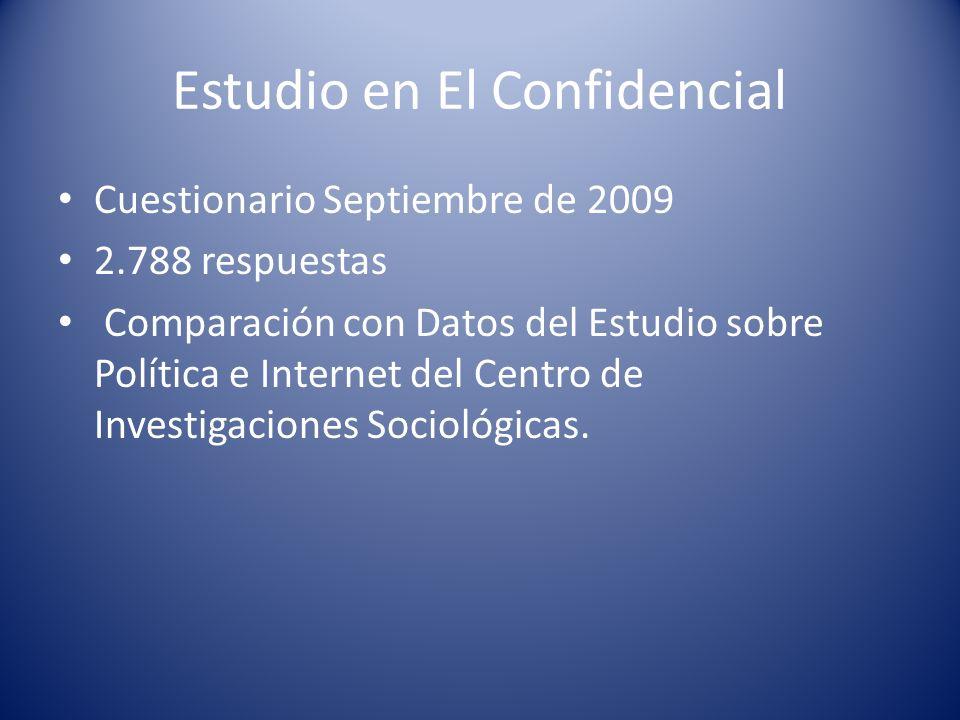 Estudio en El Confidencial Cuestionario Septiembre de 2009 2.788 respuestas Comparación con Datos del Estudio sobre Política e Internet del Centro de