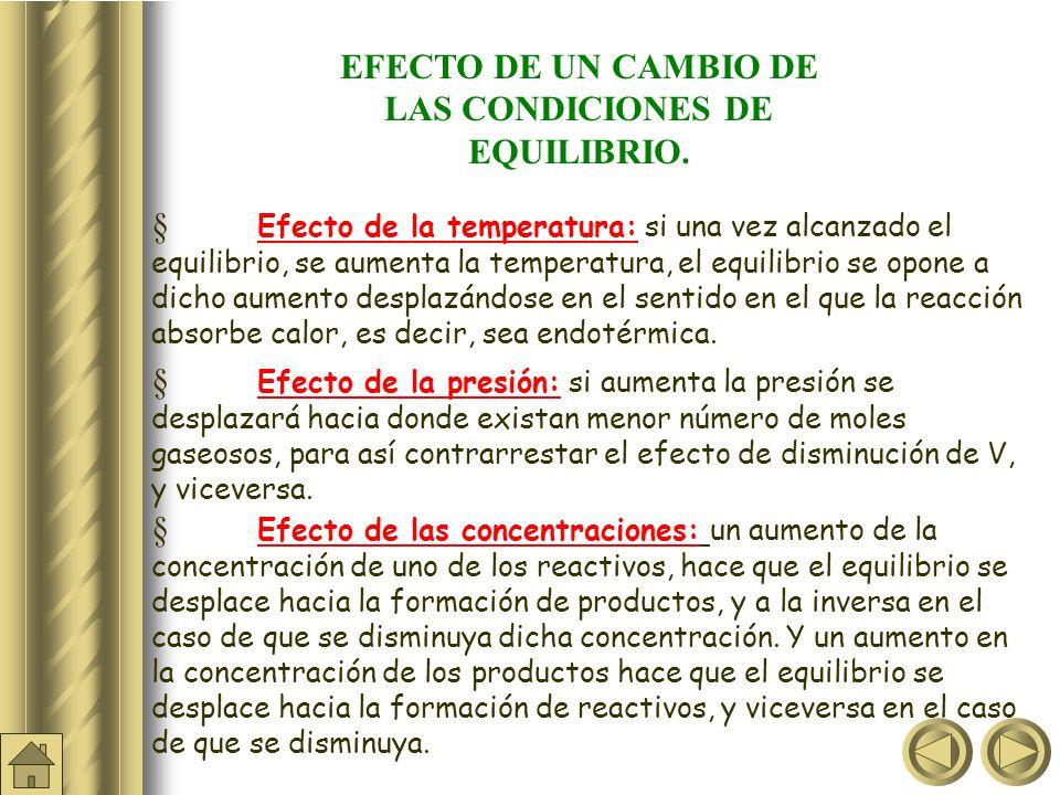 EFECTO DE UN CAMBIO DE LAS CONDICIONES DE EQUILIBRIO.