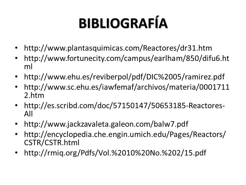 BIBLIOGRAFÍA http://www.plantasquimicas.com/Reactores/dr31.htm http://www.fortunecity.com/campus/earlham/850/difu6.ht ml http://www.ehu.es/reviberpol/