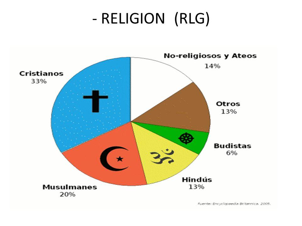 - RELIGION (RLG)