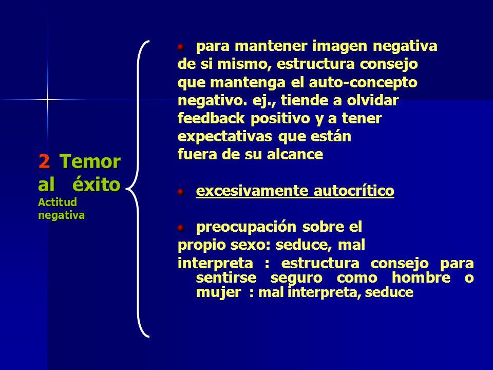 para mantener imagen negativa de si mismo, estructura consejo que mantenga el auto-concepto negativo. ej., tiende a olvidar feedback positivo y a tene