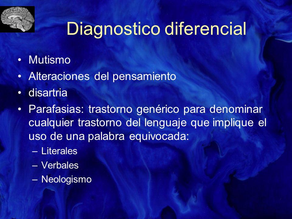 Diagnostico diferencial Mutismo Alteraciones del pensamiento disartria Parafasias: trastorno genérico para denominar cualquier trastorno del lenguaje