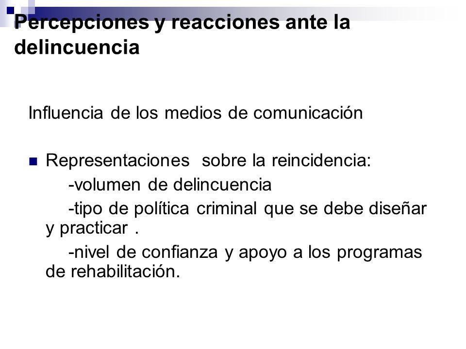 Percepciones y reacciones ante la delincuencia Influencia de los medios de comunicación Representaciones sobre la reincidencia: -volumen de delincuenc