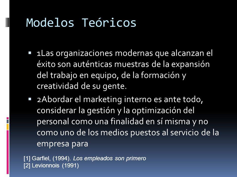 Modelos Teóricos 1Las organizaciones modernas que alcanzan el éxito son auténticas muestras de la expansión del trabajo en equipo, de la formación y c