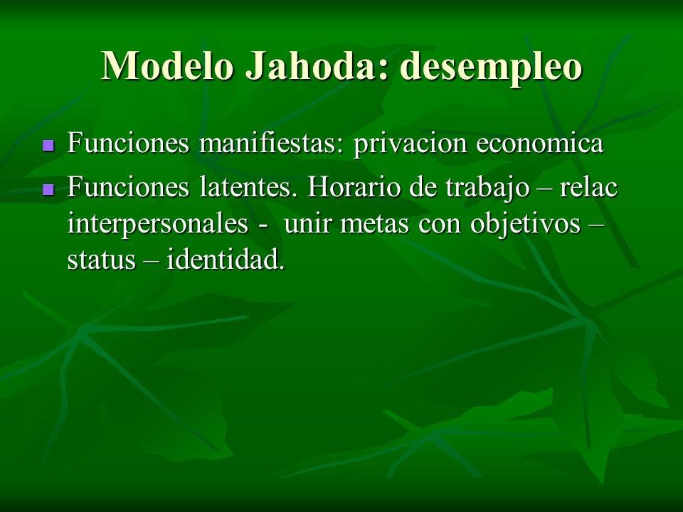 Modelo Jahoda: desempleo Funciones manifiestas: privacion economica Funciones manifiestas: privacion economica Funciones latentes. Horario de trabajo