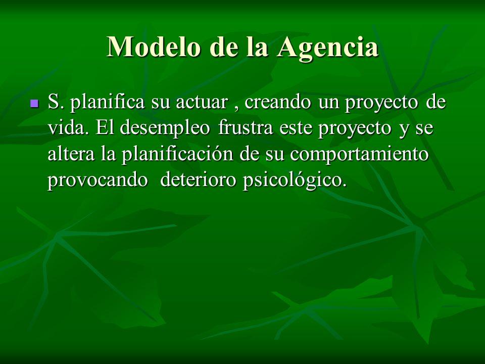 Modelo de la Agencia S. planifica su actuar, creando un proyecto de vida. El desempleo frustra este proyecto y se altera la planificación de su compor