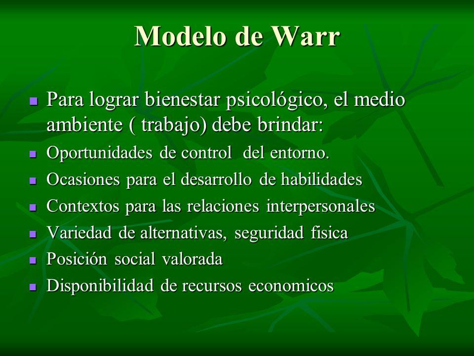 Modelo de Warr Para lograr bienestar psicológico, el medio ambiente ( trabajo) debe brindar: Para lograr bienestar psicológico, el medio ambiente ( tr