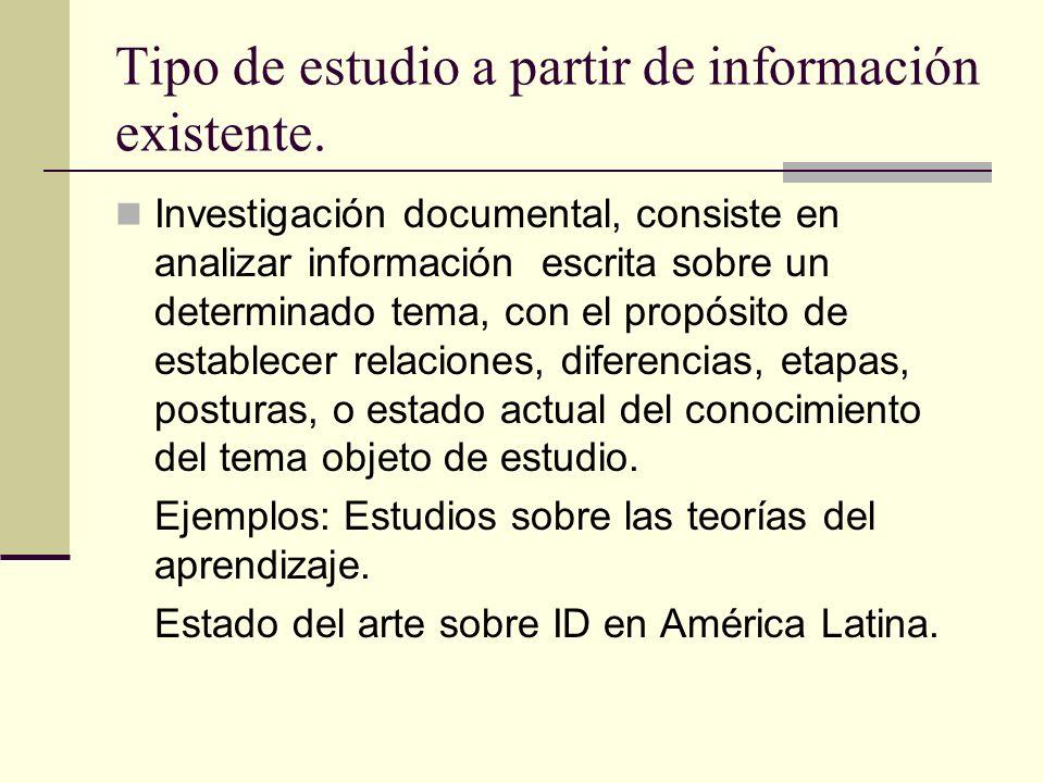 Tipo de estudio a partir de información existente. Investigación documental, consiste en analizar información escrita sobre un determinado tema, con e