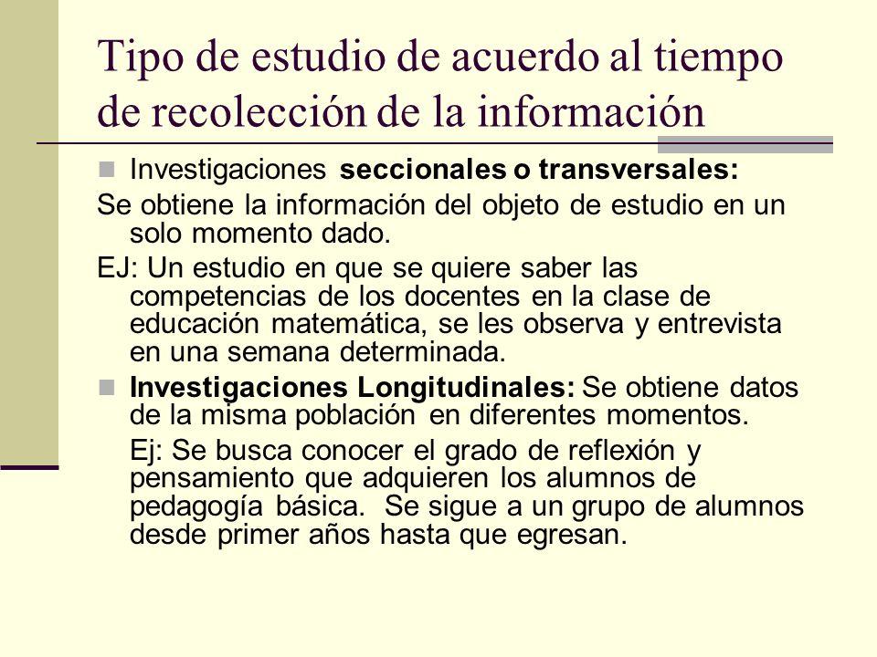 Tipo de estudio de acuerdo al tiempo de recolección de la información Investigaciones seccionales o transversales: Se obtiene la información del objet