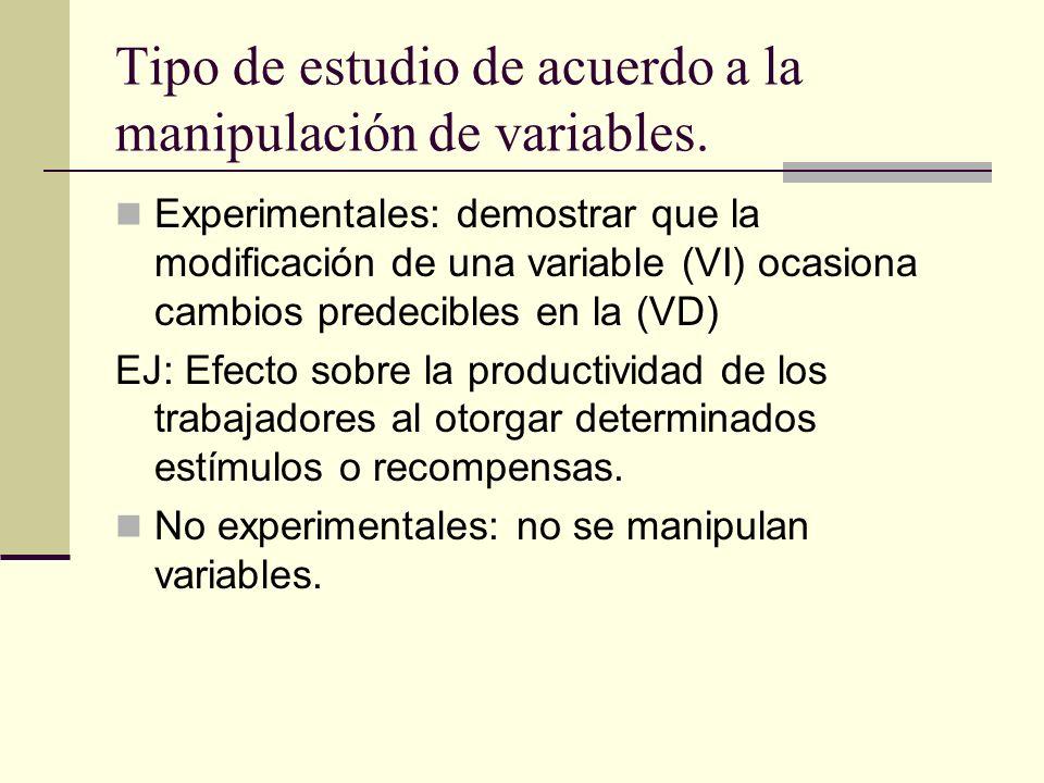 Tipo de estudio de acuerdo a la manipulación de variables. Experimentales: demostrar que la modificación de una variable (VI) ocasiona cambios predeci