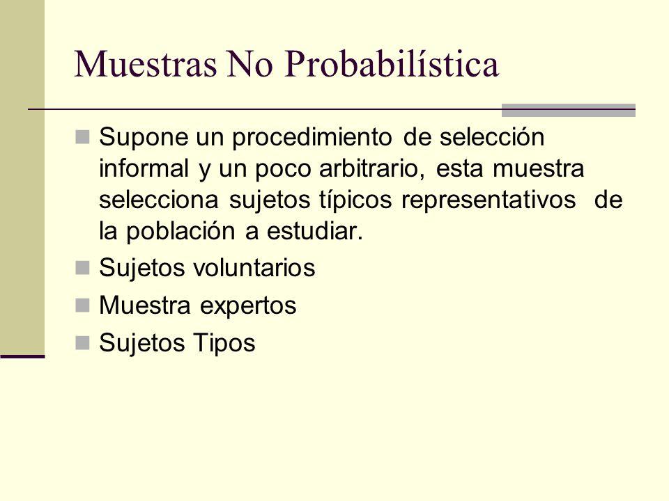 Muestras No Probabilística Supone un procedimiento de selección informal y un poco arbitrario, esta muestra selecciona sujetos típicos representativos