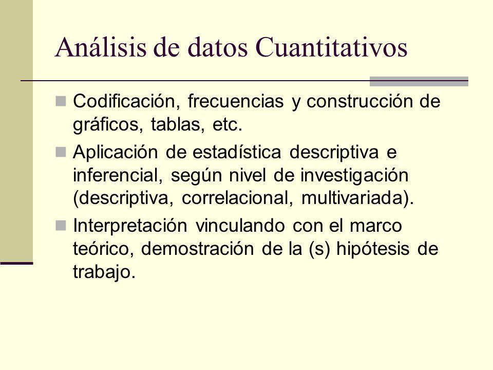 Análisisde datos Cuantitativos Codificación, frecuencias y construcción de gráficos, tablas, etc. Aplicación de estadística descriptiva e inferencial,