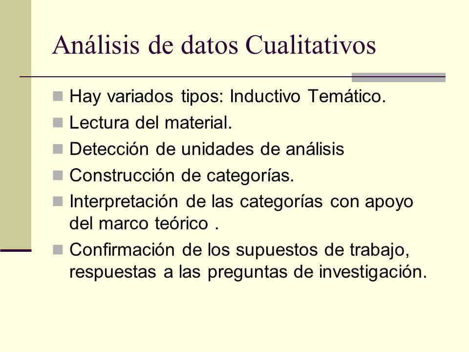 Análisis de datos Cualitativos Hay variados tipos: Inductivo Temático. Lectura del material. Detección de unidades de análisis Construcción de categor