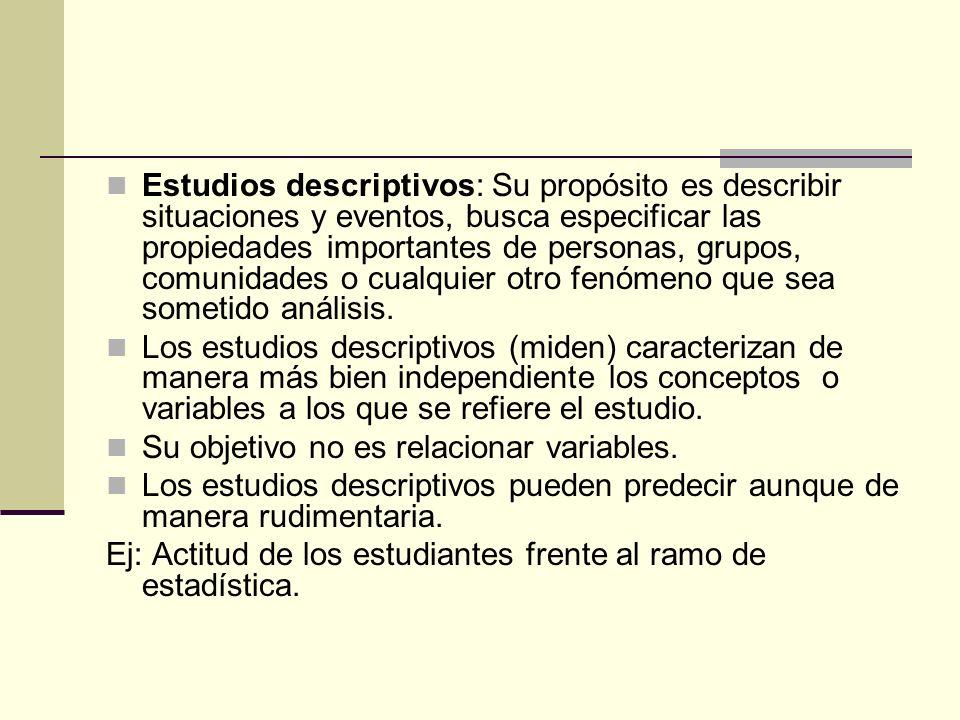 Estudios descriptivos: Su propósito es describir situaciones y eventos, busca especificar las propiedades importantes de personas, grupos, comunidades