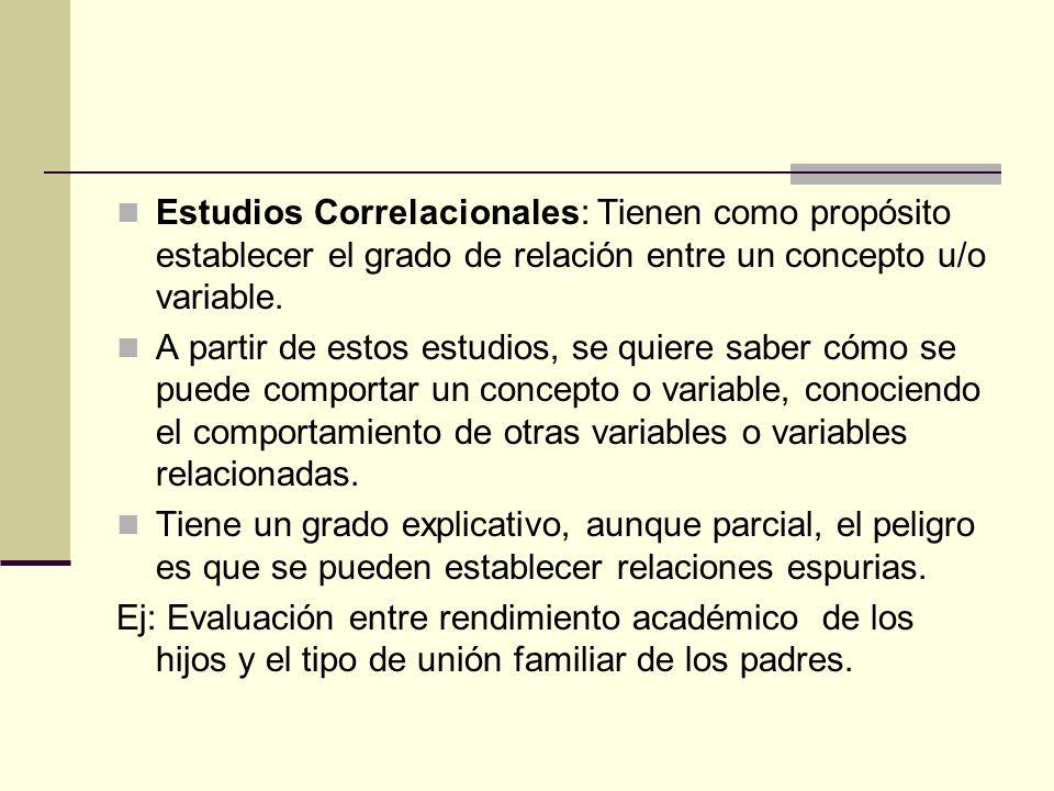 Estudios Correlacionales: Tienen como propósito establecer el grado de relación entre un concepto u/o variable. A partir de estos estudios, se quiere