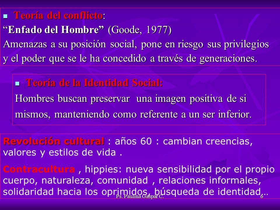 Ps. Paulina Gaspar C.6 Teoría del conflicto: Teoría del conflicto: Enfado del Hombre (Goode, 1977)Enfado del Hombre (Goode, 1977) Amenazas a su posici
