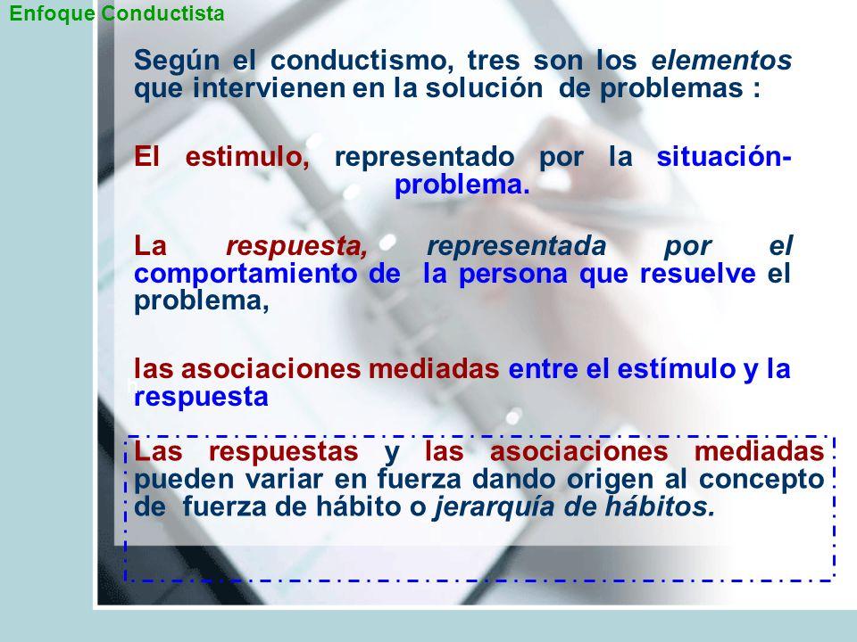 Según el conductismo, tres son los elementos que intervienen en la solución de problemas : El estimulo, representado por la situación- problema. La re