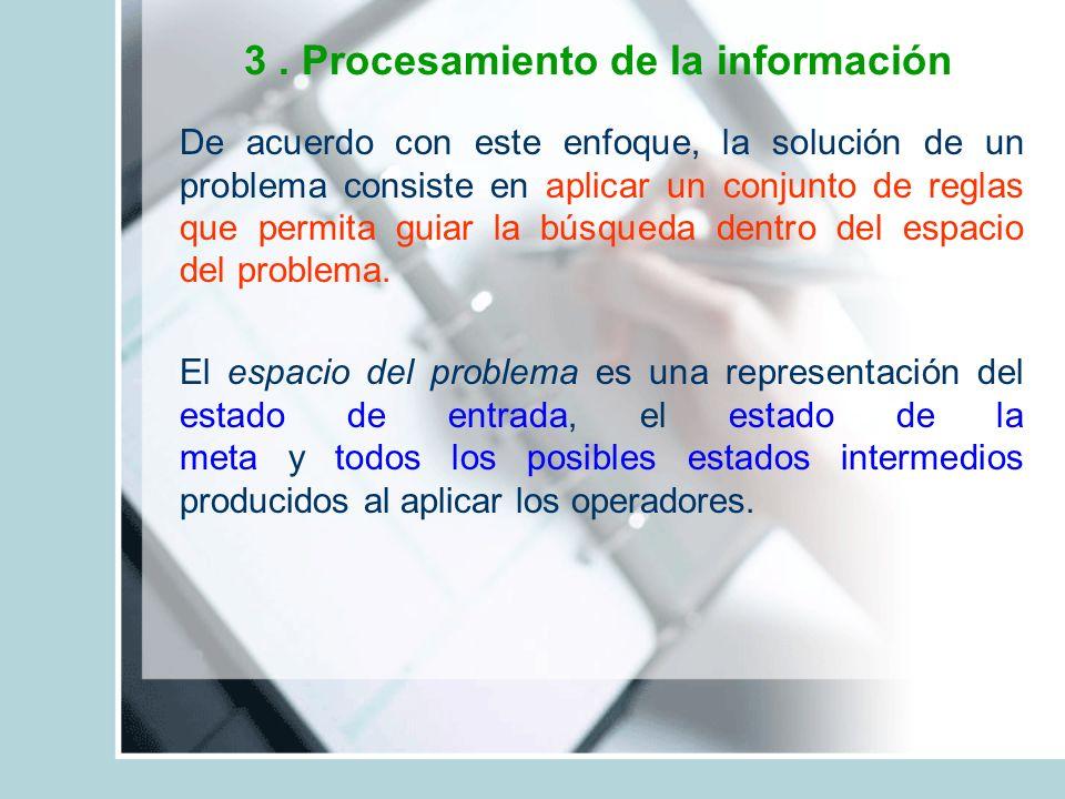 3. Procesamiento de la información De acuerdo con este enfoque, la solución de un problema consiste en aplicar un conjunto de reglas que permita guiar