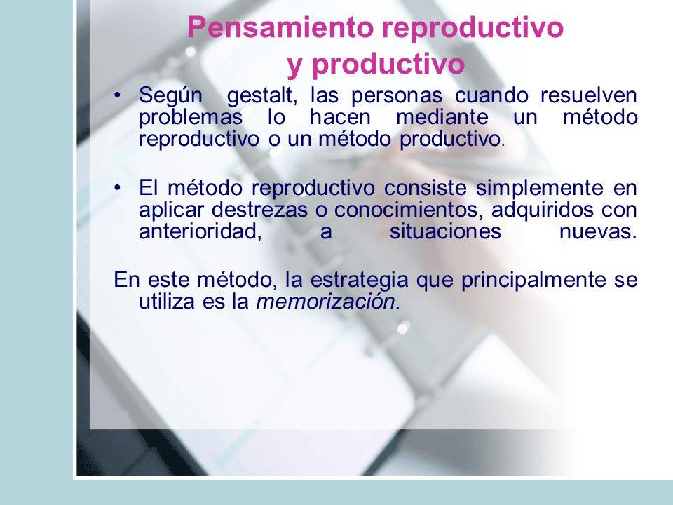 Pensamiento reproductivo y productivo Según gestalt, las personas cuando resuelven problemas lo hacen mediante un método reproductivo o un método prod