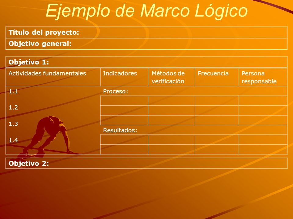 Ejemplo de Marco Lógico Título del proyecto: Objetivo general: Actividades fundamentalesIndicadoresMétodos de verificación FrecuenciaPersona responsab