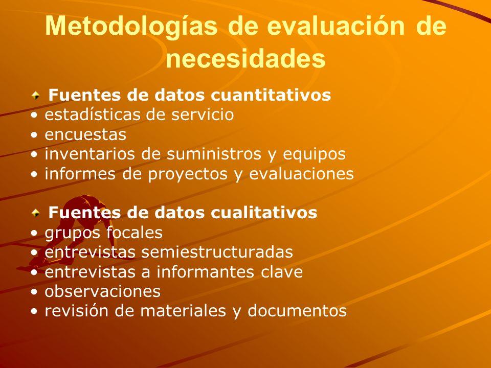 Metodologías de evaluación de necesidades Fuentes de datos cuantitativos estadísticas de servicio encuestas inventarios de suministros y equipos infor